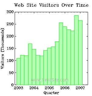 web-site-visit-gif