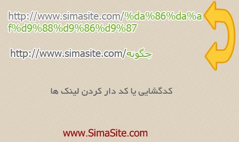 coder-simasite