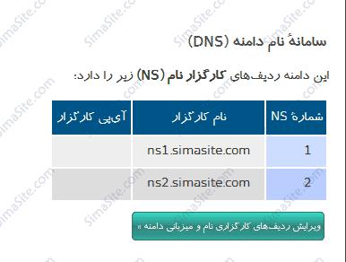 my-domain-irnic2