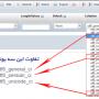 تفاوت یونیکد های مختلف در MySQL
